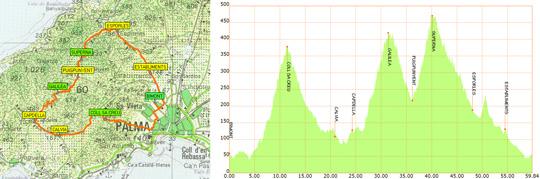 ruta-cicloturistica-Palma-Capdella-Esporles-5